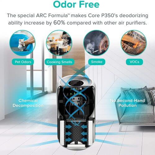 purificator de aer levoit 350p